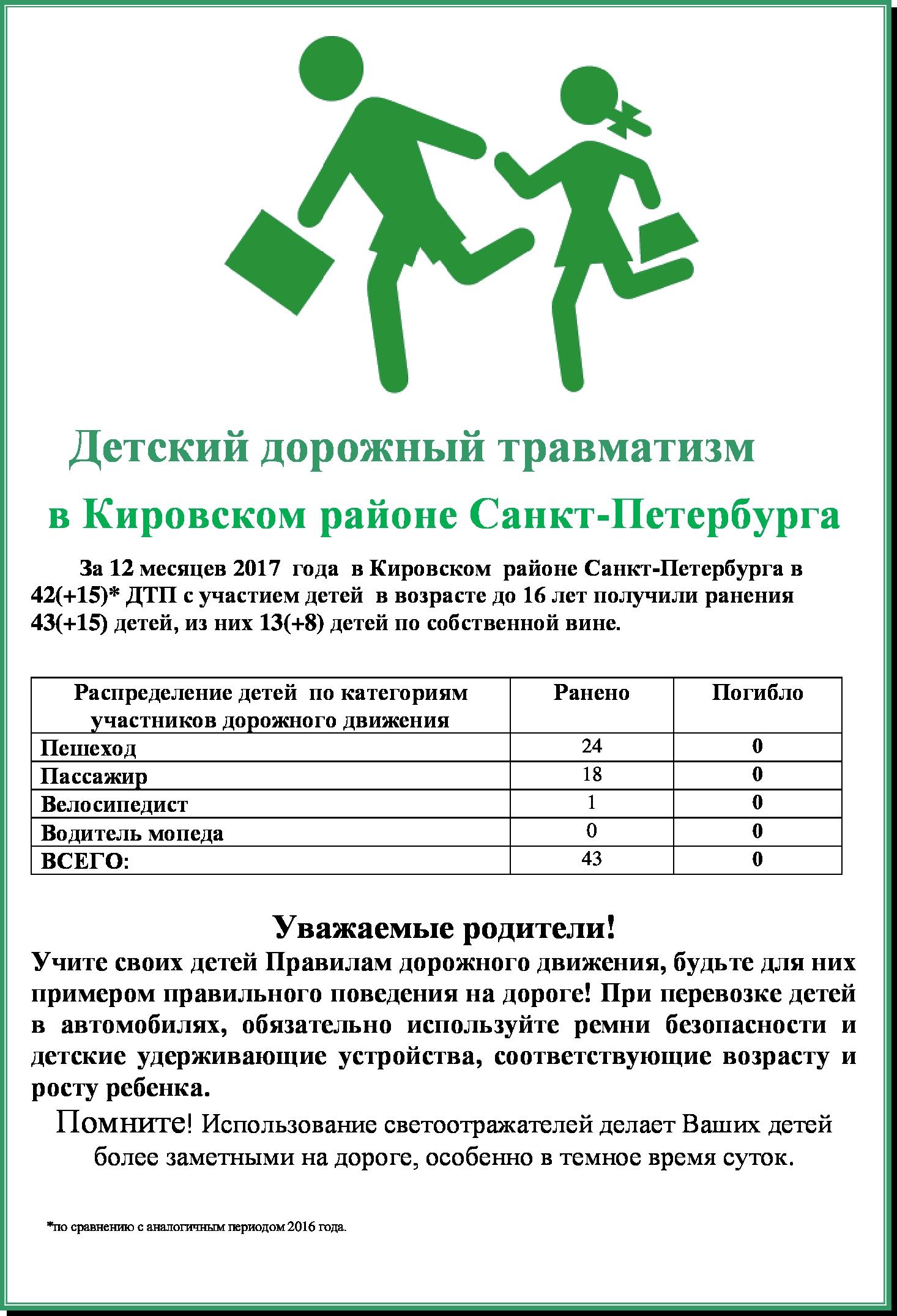 МВД предлагает вдвое снизить штрафы для Москвы и Петербурга